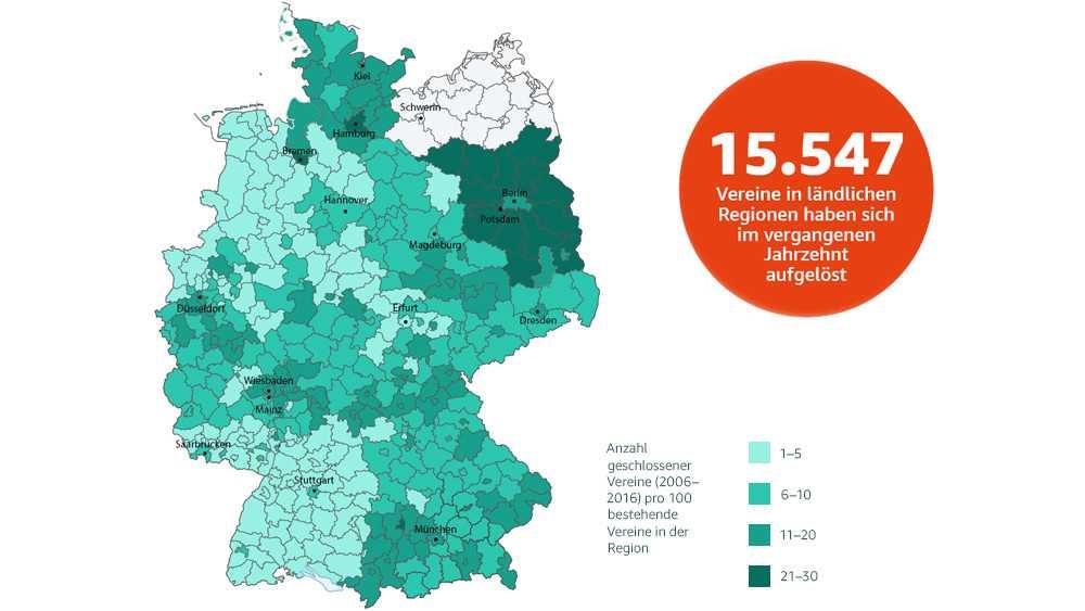 Vereinssterben im ländlichen Raum: Quelle: https://www.ziviz.de/landdigital